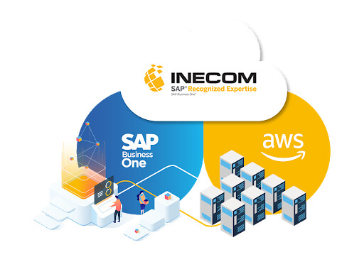 SAP-Business-One-AWSwith-Inecom