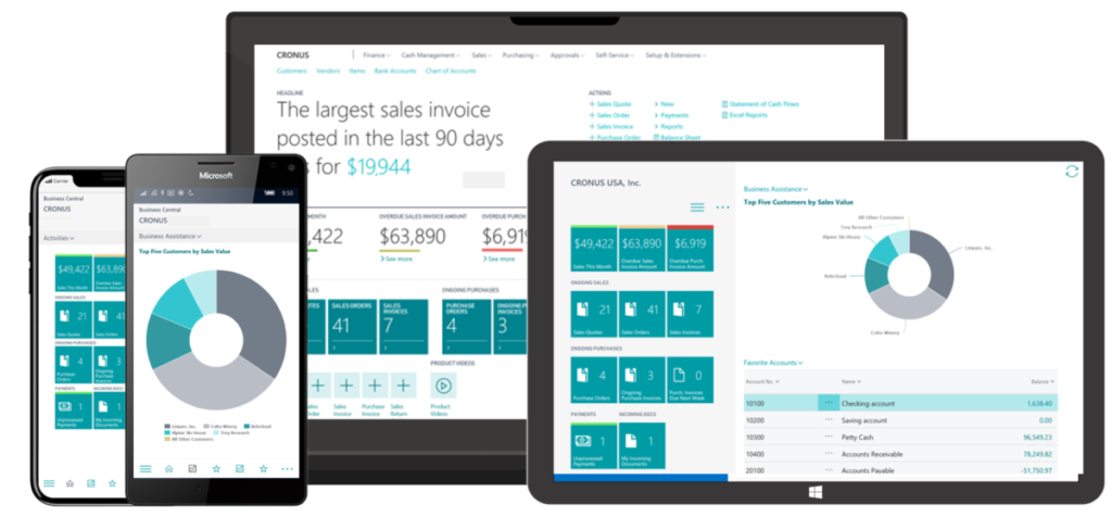 Microsoft-Dynamics365-Business-Central-by Inecom