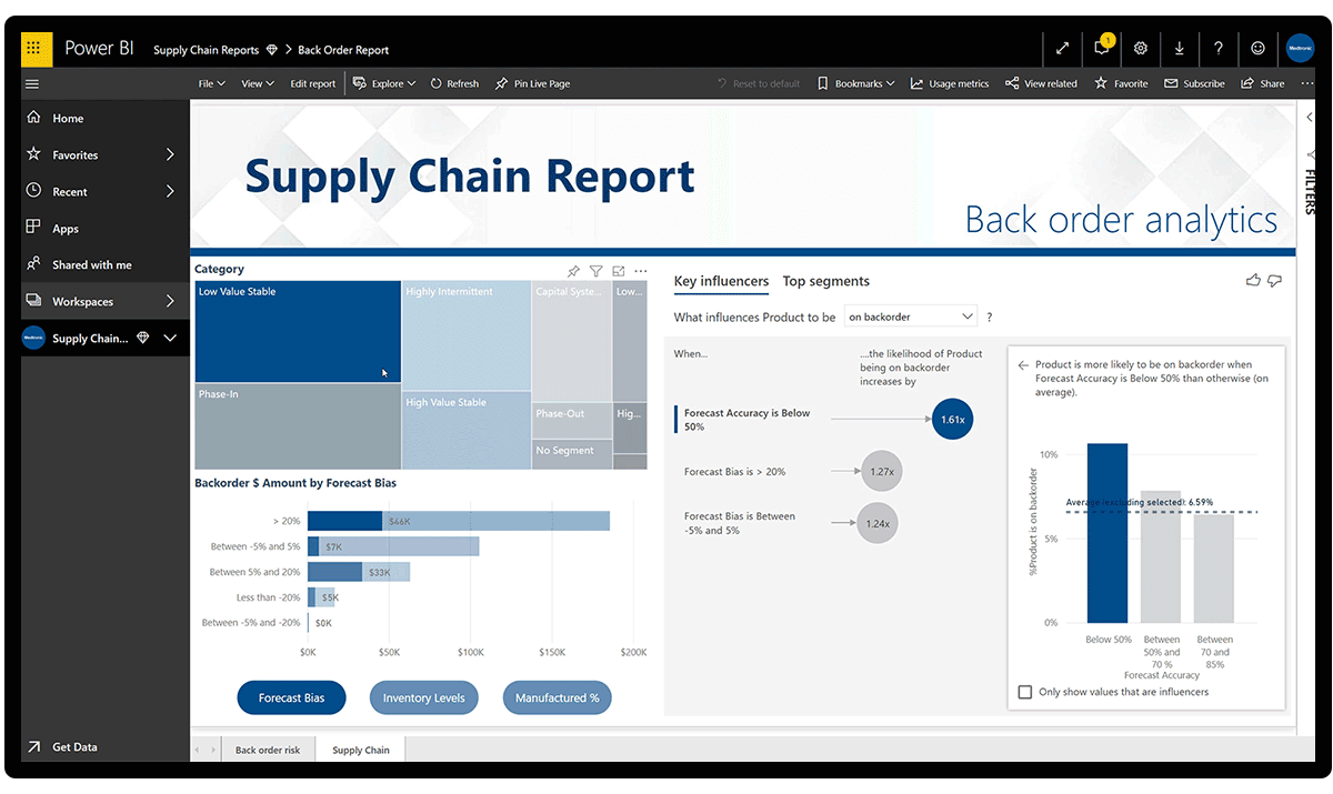 Power-BI---Supply-chain-report
