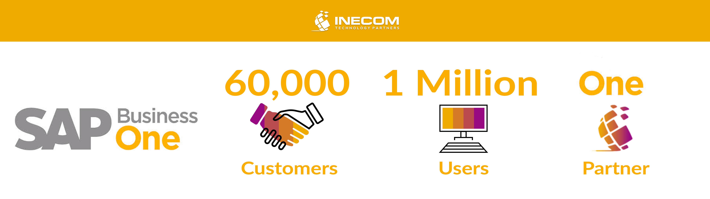 SAP Business One - Surpasses 60,000 Customer Milestone