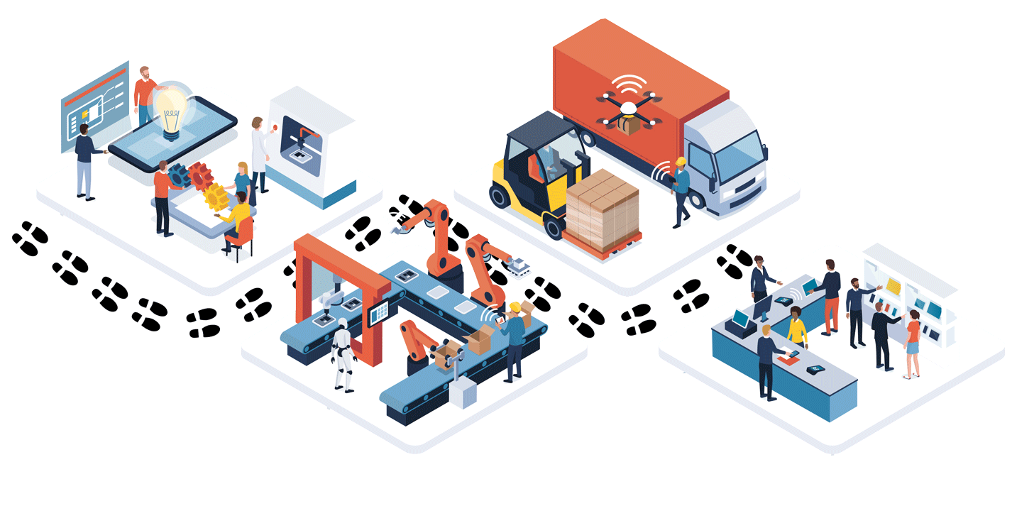 Estimating | Capacity Planning | MRP | Shop Floor | Cash |Industry 4.0. Cloud ERP Solutions are the Digital Hub.